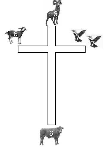 God of the 4-way cross